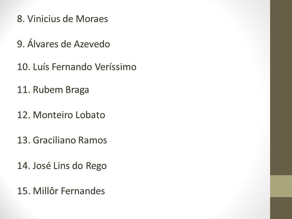 8. Vinicius de Moraes 9. Álvares de Azevedo 10
