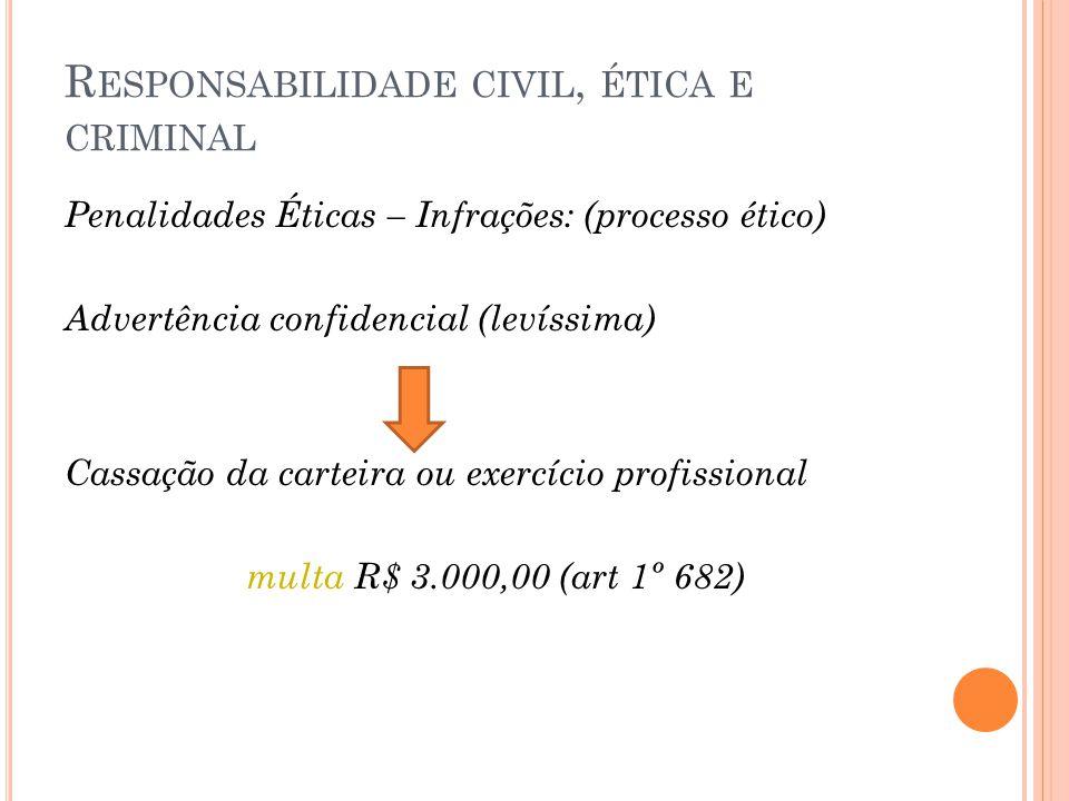 Responsabilidade civil, ética e criminal