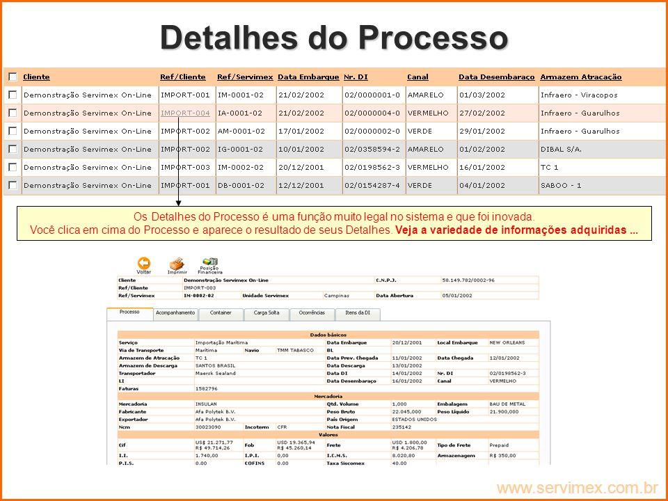 Detalhes do Processo www.servimex.com.br