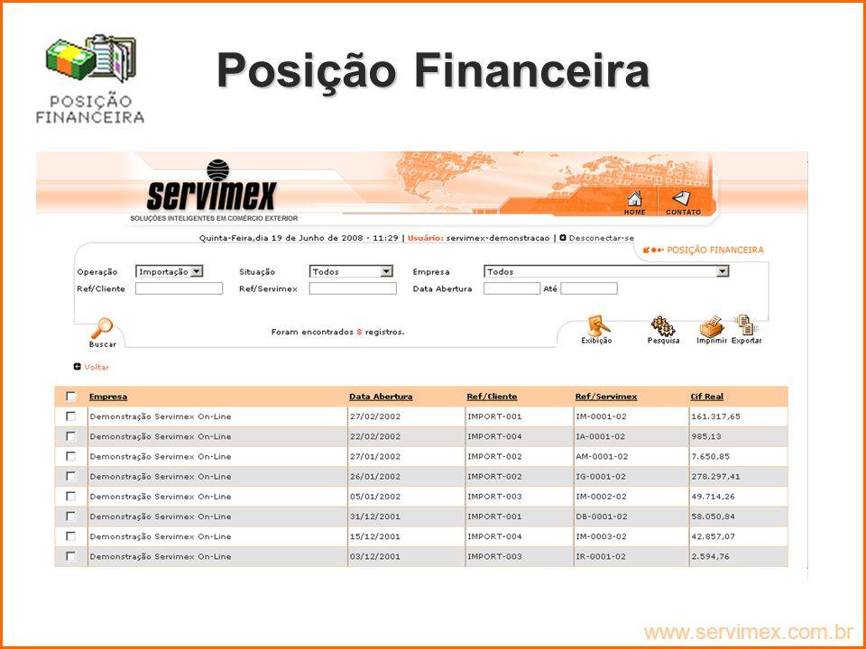 Posição Financeira www.servimex.com.br