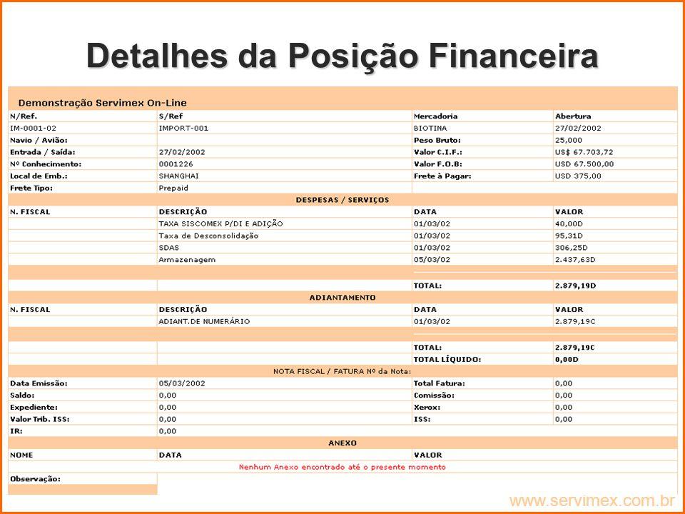 Detalhes da Posição Financeira