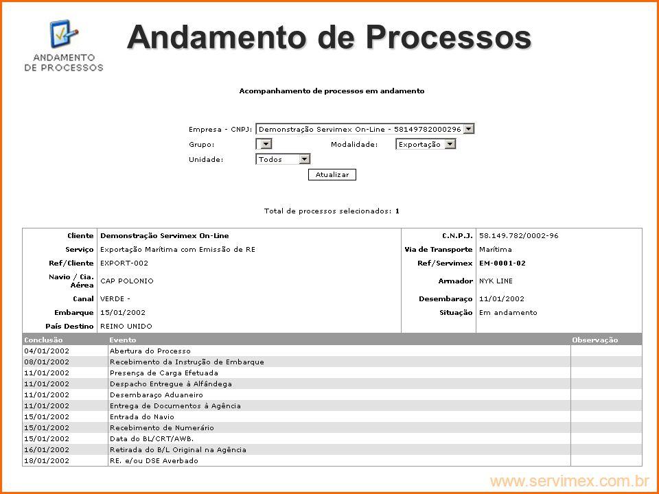 Andamento de Processos