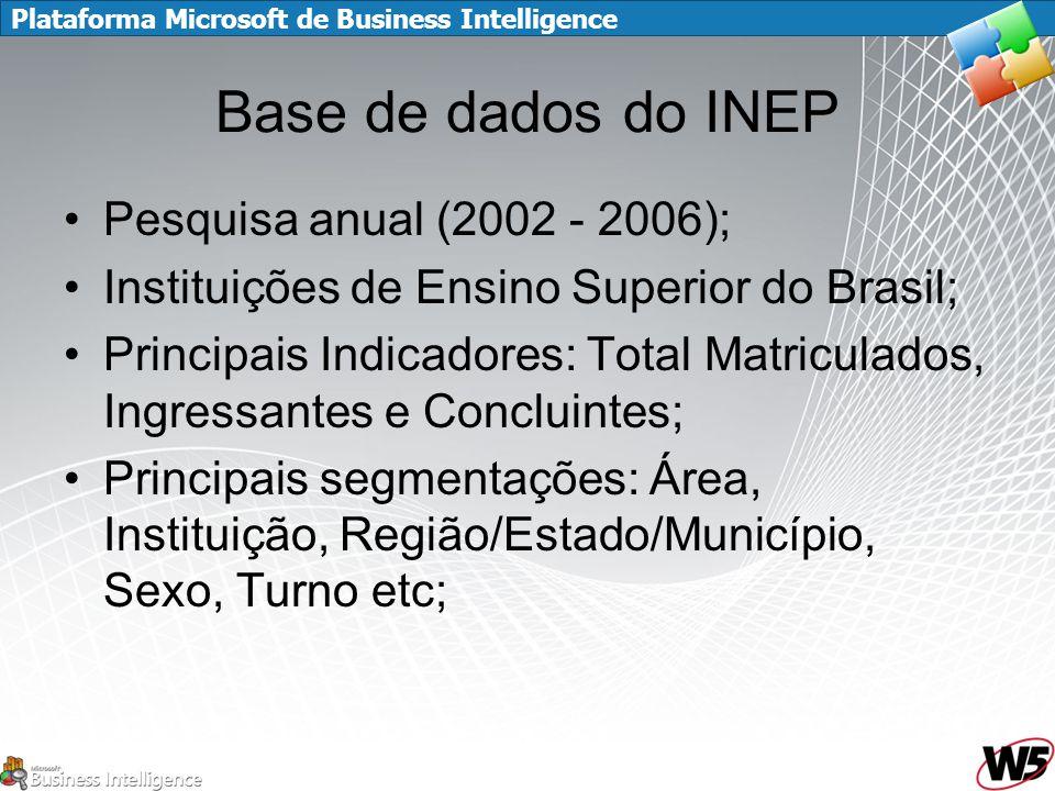 Base de dados do INEP Pesquisa anual (2002 - 2006);