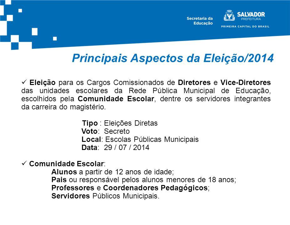 Principais Aspectos da Eleição/2014