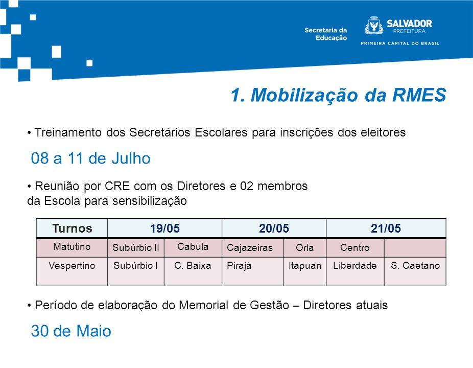 1. Mobilização da RMES 08 a 11 de Julho 30 de Maio