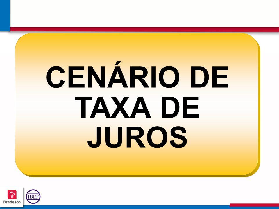 CENÁRIO DE TAXA DE JUROS