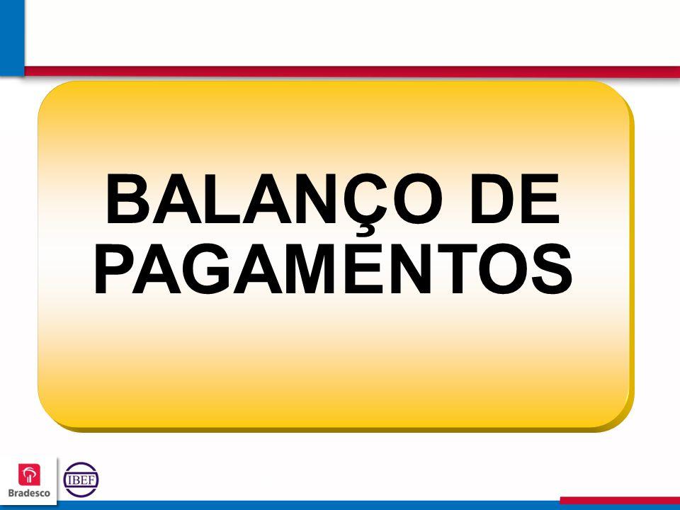 BALANÇO DE PAGAMENTOS 128
