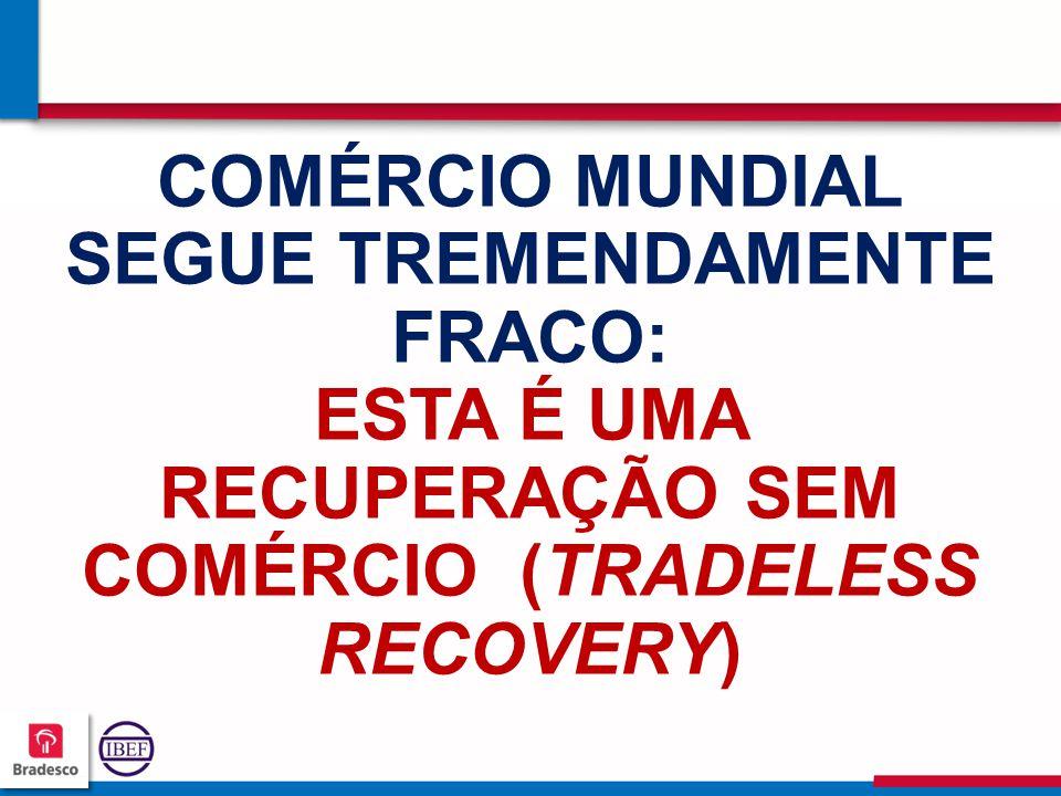 COMÉRCIO MUNDIAL SEGUE TREMENDAMENTE FRACO: ESTA É UMA RECUPERAÇÃO SEM COMÉRCIO (TRADELESS RECOVERY)