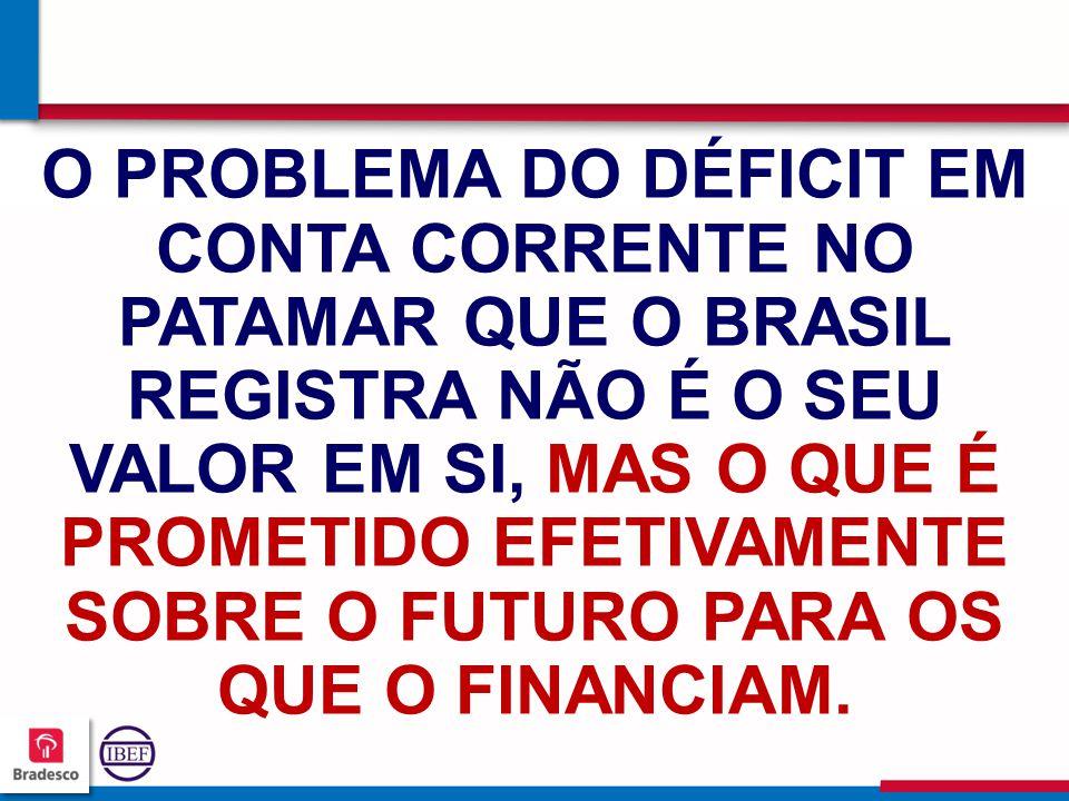O PROBLEMA DO DÉFICIT EM CONTA CORRENTE NO PATAMAR QUE O BRASIL REGISTRA NÃO É O SEU VALOR EM SI, MAS O QUE É PROMETIDO EFETIVAMENTE SOBRE O FUTURO PARA OS QUE O FINANCIAM.