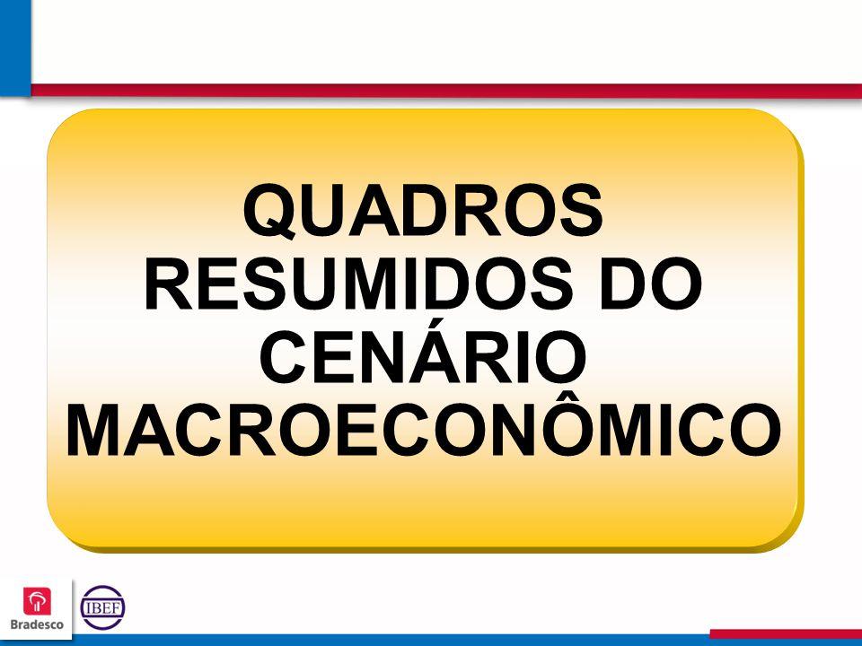QUADROS RESUMIDOS DO CENÁRIO MACROECONÔMICO
