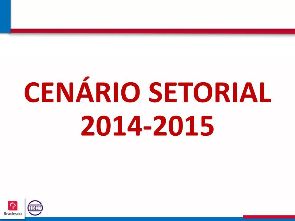 CENÁRIO SETORIAL 2014-2015