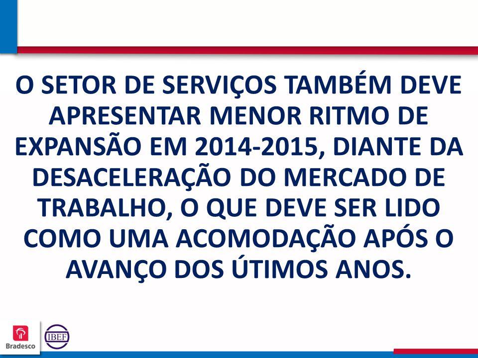 O SETOR DE SERVIÇOS TAMBÉM DEVE APRESENTAR MENOR RITMO DE EXPANSÃO EM 2014-2015, DIANTE DA DESACELERAÇÃO DO MERCADO DE TRABALHO, O QUE DEVE SER LIDO COMO UMA ACOMODAÇÃO APÓS O AVANÇO DOS ÚTIMOS ANOS.