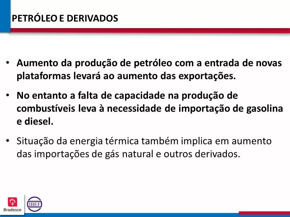PETRÓLEO E DERIVADOS Aumento da produção de petróleo com a entrada de novas plataformas levará ao aumento das exportações.