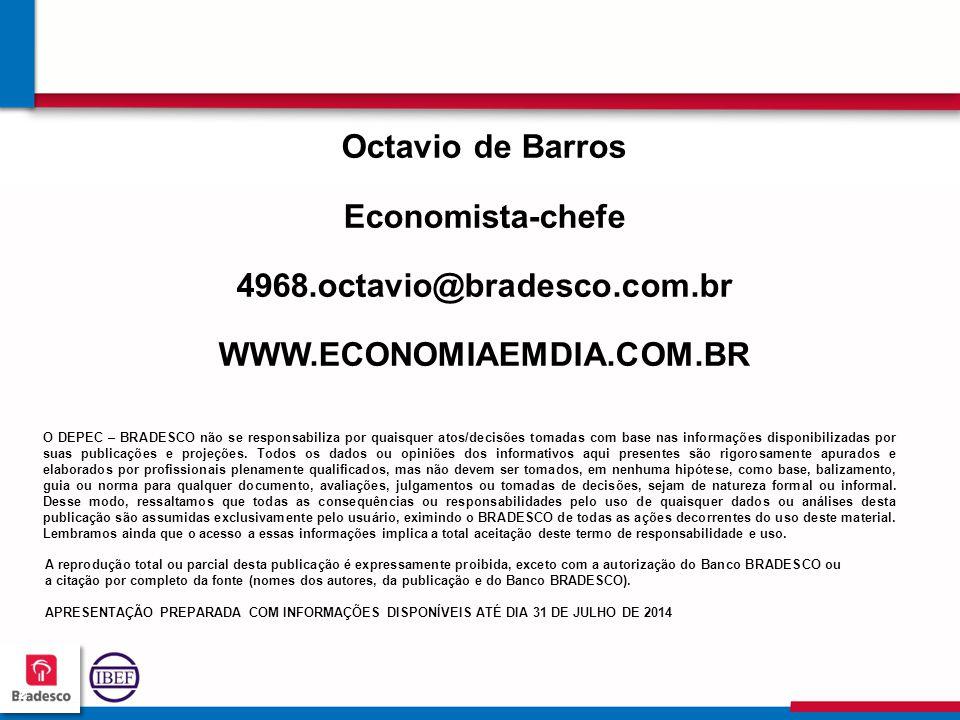 Octavio de Barros Economista-chefe 4968.octavio@bradesco.com.br
