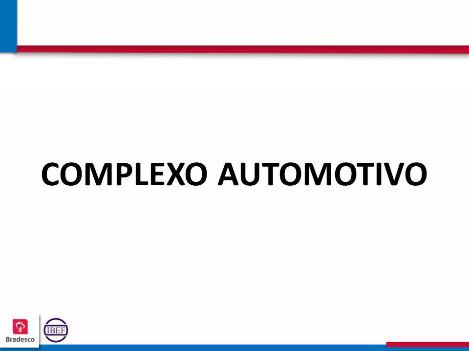 COMPLEXO AUTOMOTIVO
