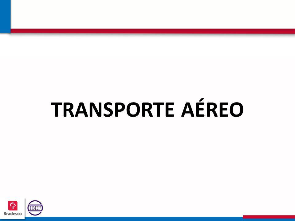 TRANSPORTE AÉREO