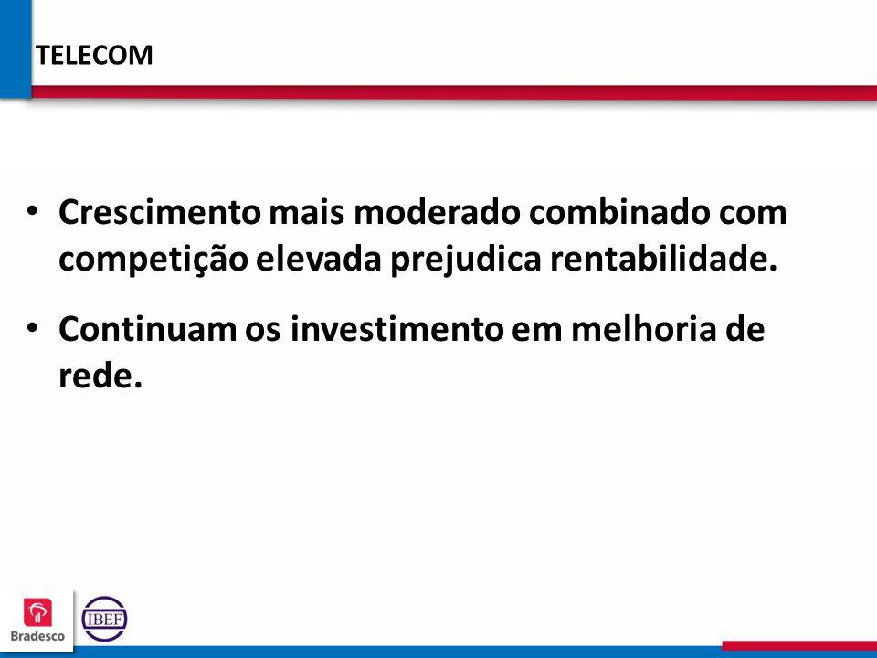 Continuam os investimento em melhoria de rede.