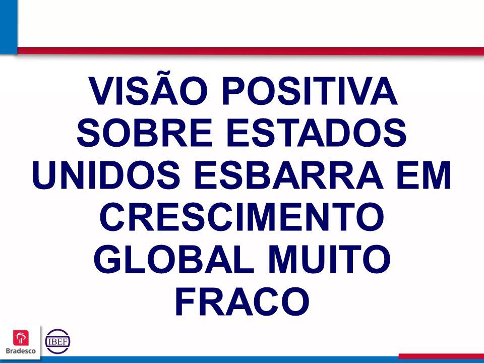 VISÃO POSITIVA SOBRE ESTADOS UNIDOS ESBARRA EM CRESCIMENTO GLOBAL MUITO FRACO