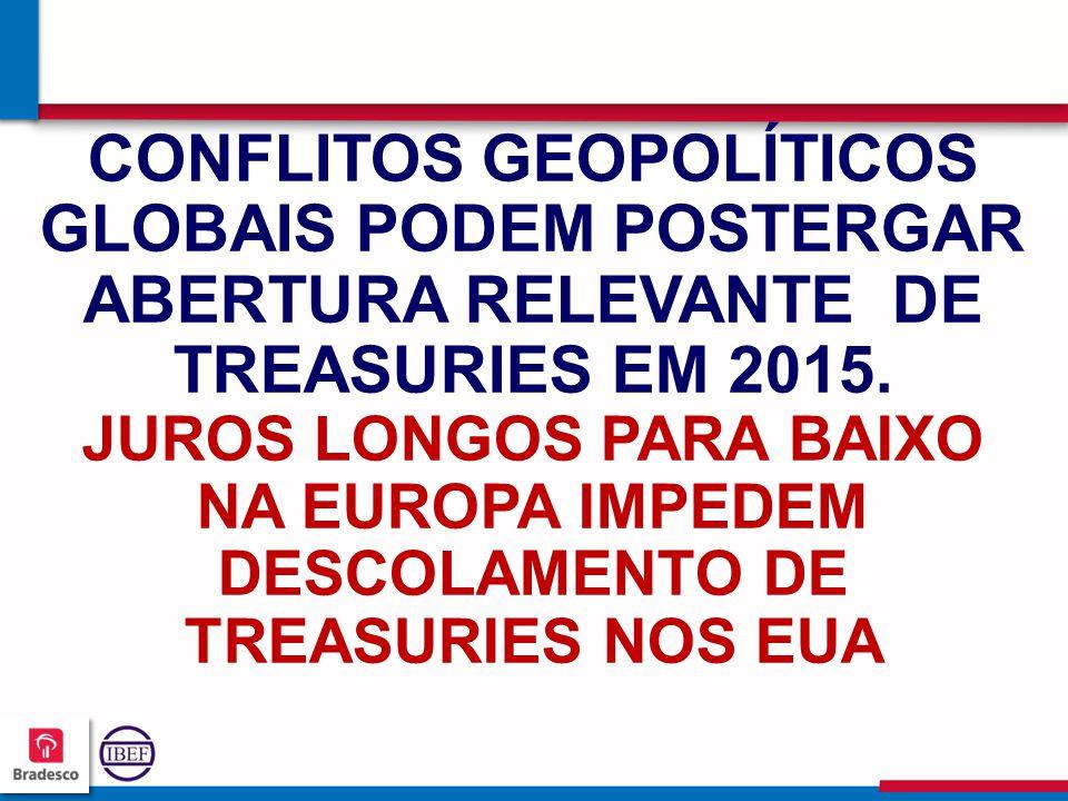 CONFLITOS GEOPOLÍTICOS GLOBAIS PODEM POSTERGAR ABERTURA RELEVANTE DE TREASURIES EM 2015.