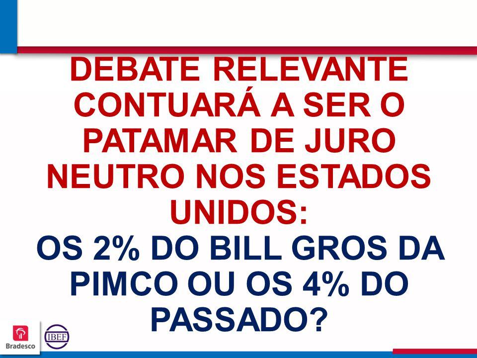 DEBATE RELEVANTE CONTUARÁ A SER O PATAMAR DE JURO NEUTRO NOS ESTADOS UNIDOS: OS 2% DO BILL GROS DA PIMCO OU OS 4% DO PASSADO