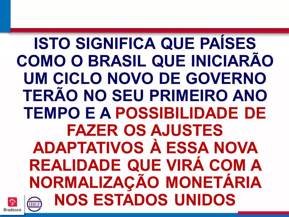ISTO SIGNIFICA QUE PAÍSES COMO O BRASIL QUE INICIARÃO UM CICLO NOVO DE GOVERNO TERÃO NO SEU PRIMEIRO ANO TEMPO E A POSSIBILIDADE DE FAZER OS AJUSTES ADAPTATIVOS À ESSA NOVA REALIDADE QUE VIRÁ COM A NORMALIZAÇÃO MONETÁRIA NOS ESTADOS UNIDOS