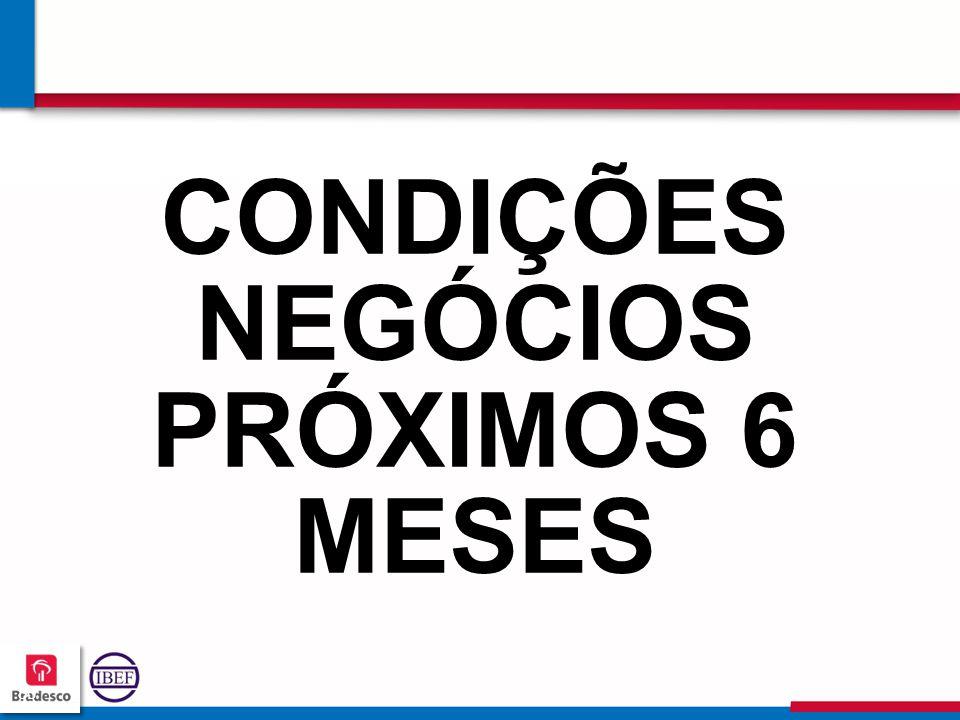 CONDIÇÕES NEGÓCIOS PRÓXIMOS 6 MESES