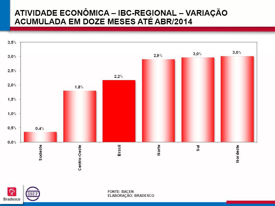 ATIVIDADE ECONÔMICA – IBC-REGIONAL – VARIAÇÃO ACUMULADA EM DOZE MESES ATÉ ABR/2014
