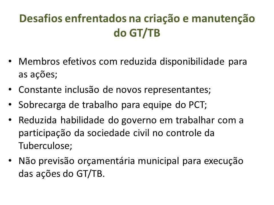 Desafios enfrentados na criação e manutenção do GT/TB