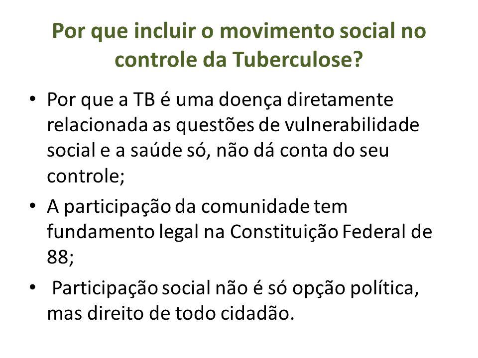 Por que incluir o movimento social no controle da Tuberculose