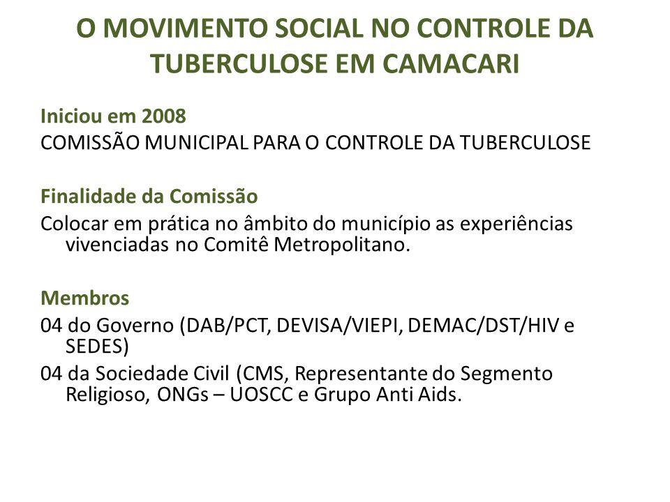 O MOVIMENTO SOCIAL NO CONTROLE DA TUBERCULOSE EM CAMACARI