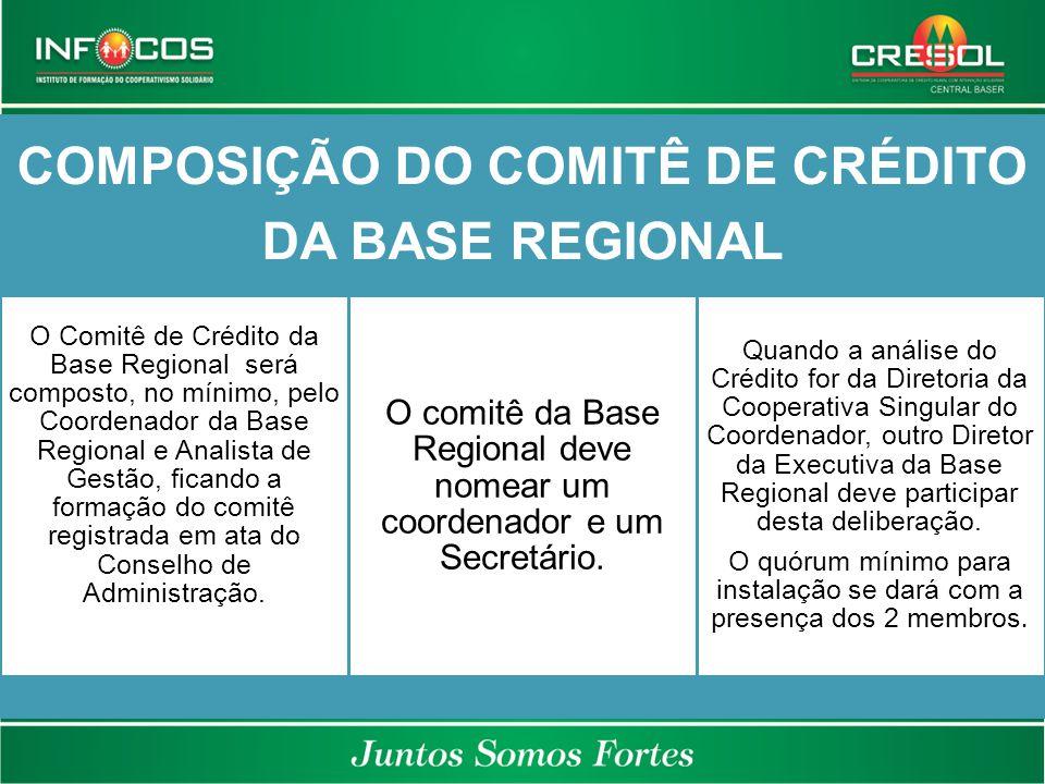COMPOSIÇÃO DO COMITÊ DE CRÉDITO DA BASE REGIONAL