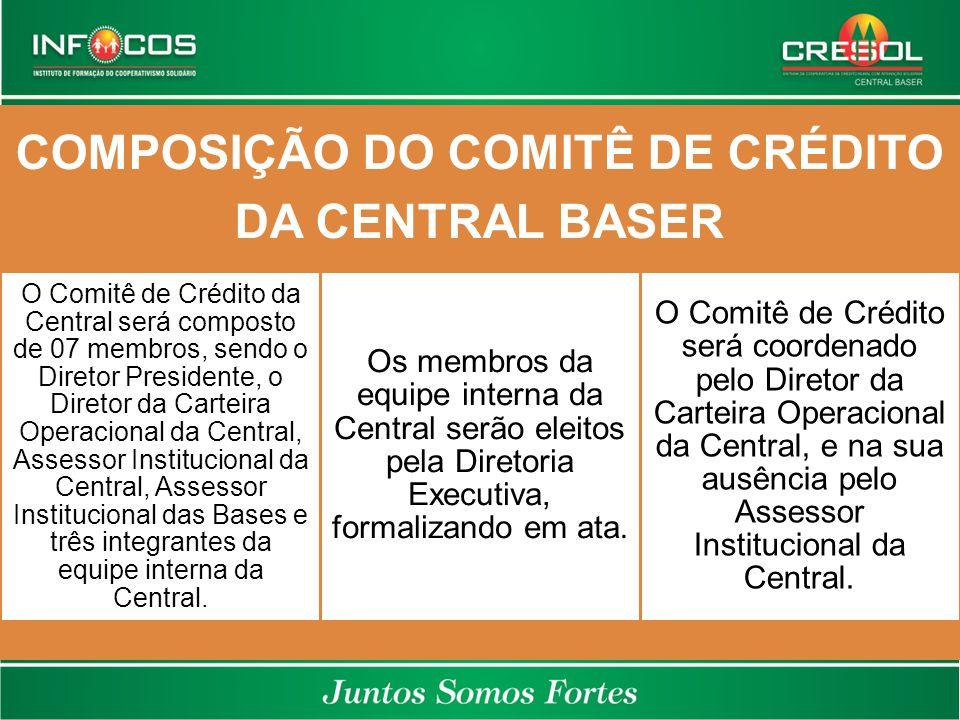 COMPOSIÇÃO DO COMITÊ DE CRÉDITO