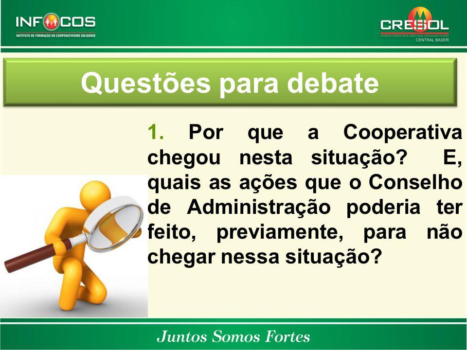 Questões para debate