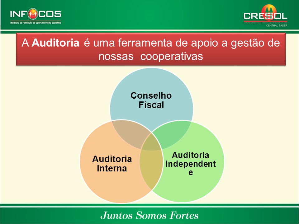 A Auditoria é uma ferramenta de apoio a gestão de nossas cooperativas