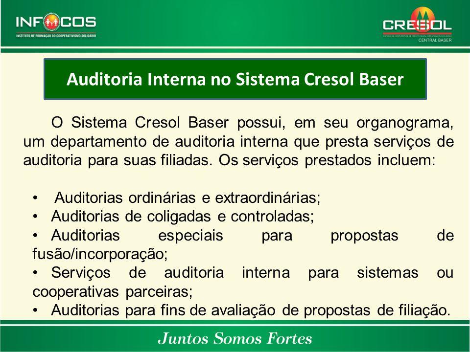 Auditoria Interna no Sistema Cresol Baser