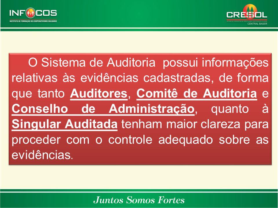 O Sistema de Auditoria possui informações relativas às evidências cadastradas, de forma que tanto Auditores, Comitê de Auditoria e Conselho de Administração, quanto à Singular Auditada tenham maior clareza para proceder com o controle adequado sobre as evidências.