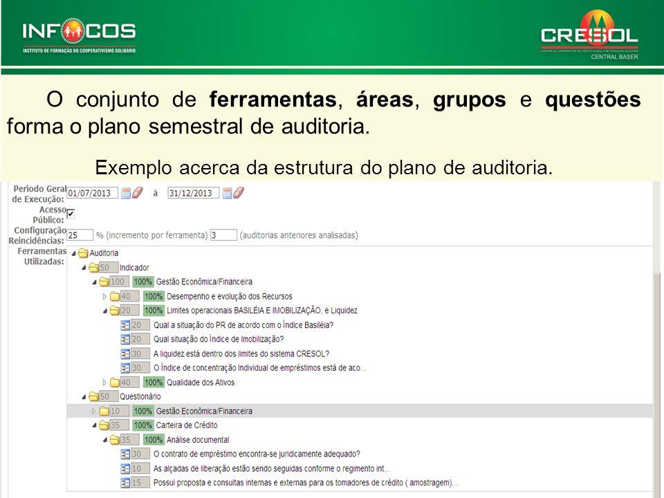 Exemplo acerca da estrutura do plano de auditoria.