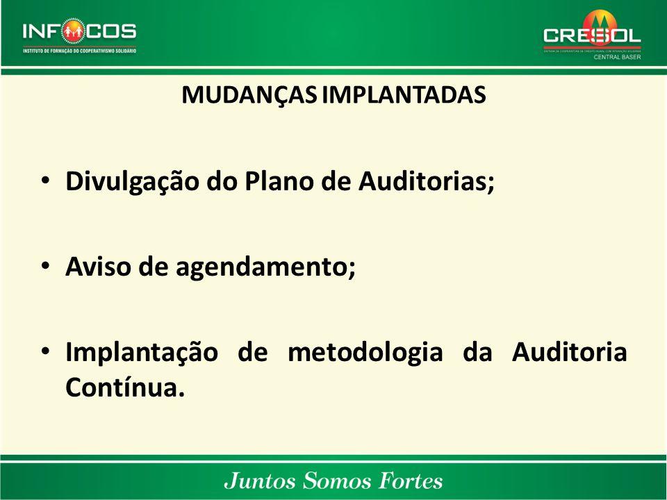 Divulgação do Plano de Auditorias; Aviso de agendamento;