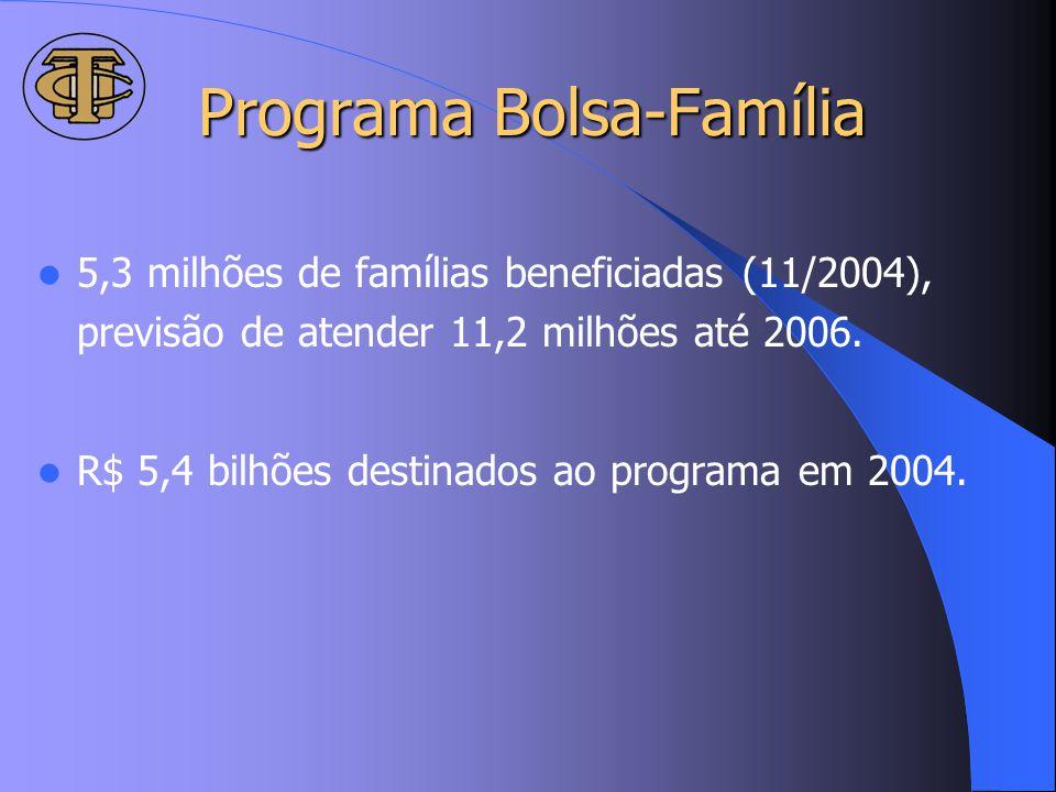 Programa Bolsa-Família