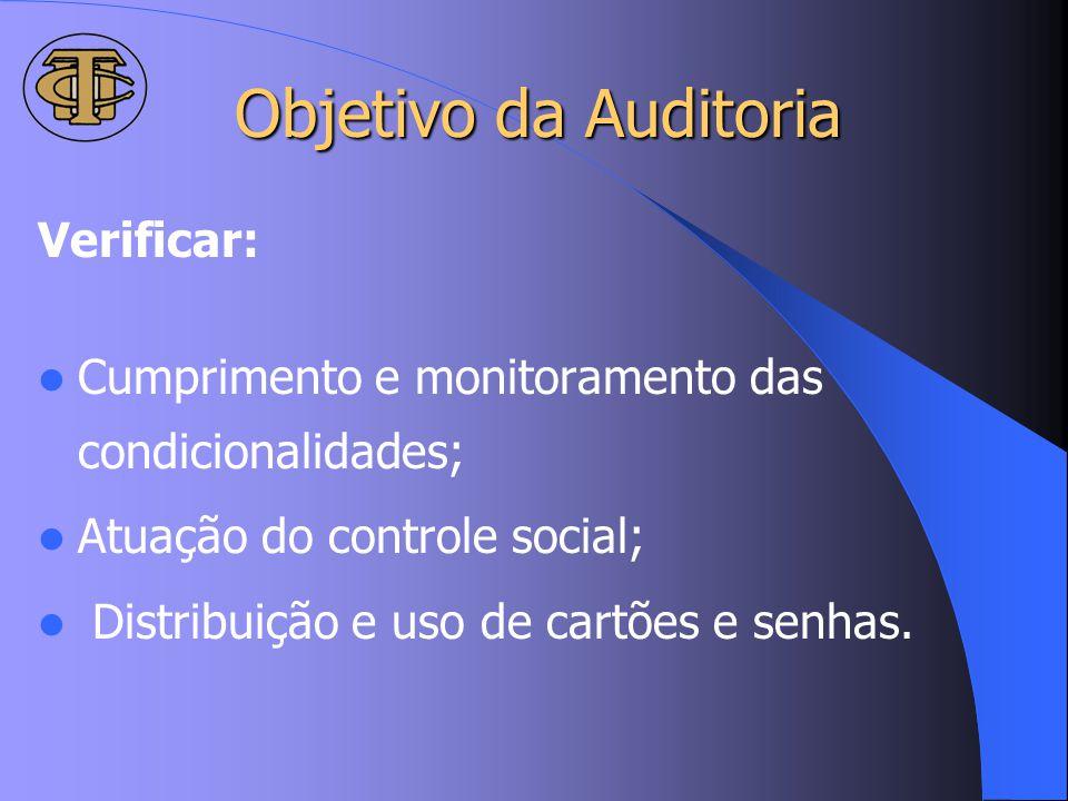 Objetivo da Auditoria Verificar: