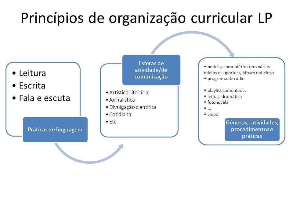 Princípios de organização curricular LP