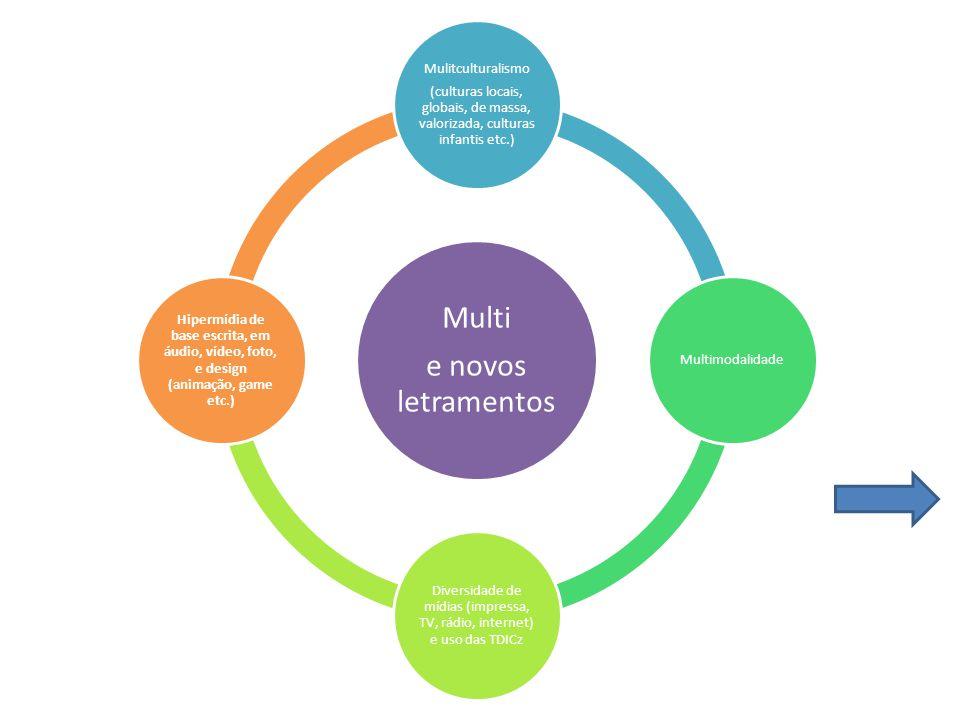 Diversidade de mídias (impressa, TV, rádio, internet) e uso das TDICz