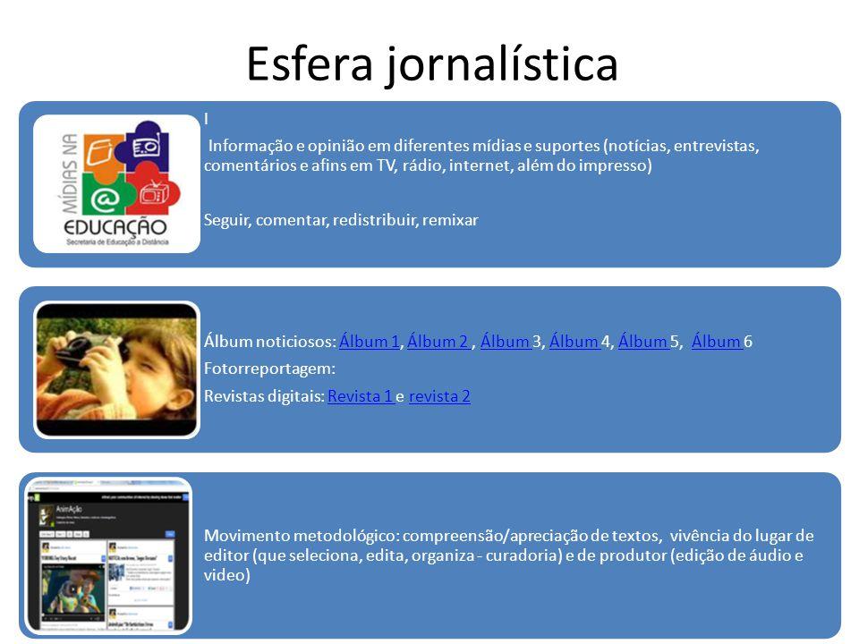 Esfera jornalística Seguir, comentar, redistribuir, remixar