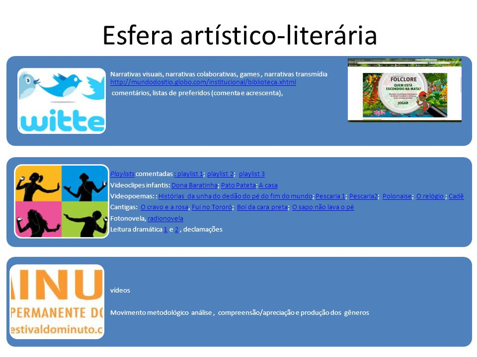 Esfera artístico-literária