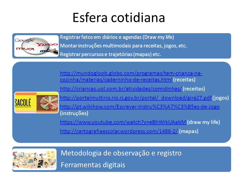 Esfera cotidiana Registrar fatos em diários e agendas (Draw my life) Montar instruções multimodais para receitas, jogos, etc.