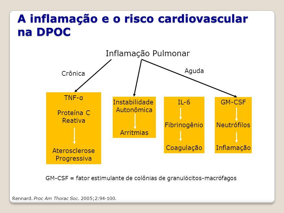 A inflamação e o risco cardiovascular na DPOC