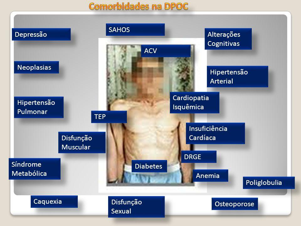 Comorbidades na DPOC SAHOS Depressão Alterações Cognitivas ACV