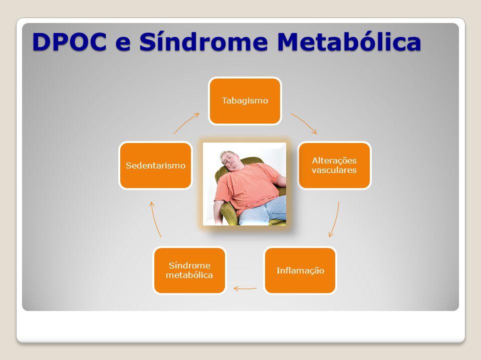 DPOC e Síndrome Metabólica