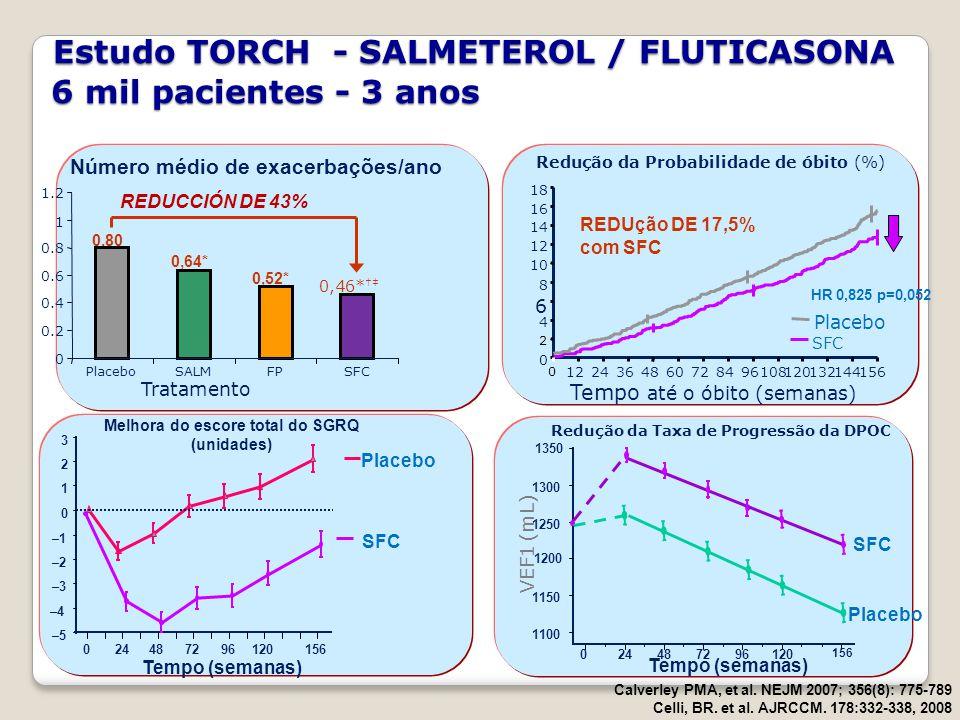 Estudo TORCH - SALMETEROL / FLUTICASONA 6 mil pacientes - 3 anos