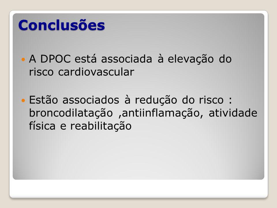 Conclusões A DPOC está associada à elevação do risco cardiovascular